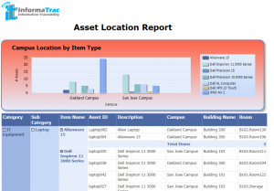 InformaTrac Asset Management Software